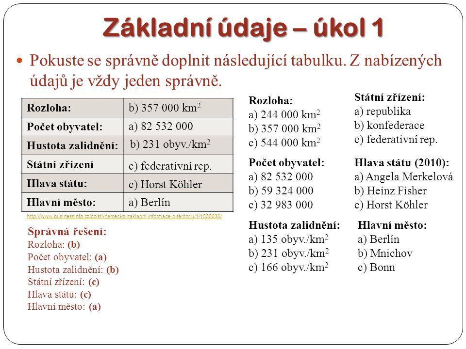 Základní údaje – úkol 1 Pokuste se správně doplnit následující tabulku. Z nabízených údajů je vždy jeden správně.