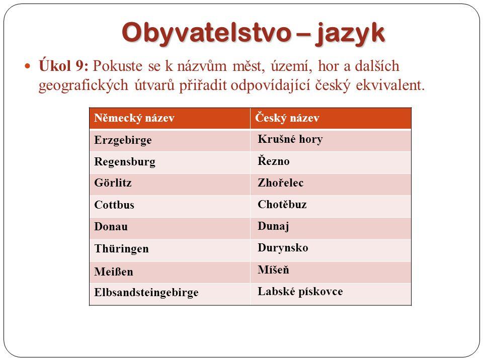 Obyvatelstvo – jazyk Úkol 9: Pokuste se k názvům měst, území, hor a dalších geografických útvarů přiřadit odpovídající český ekvivalent.