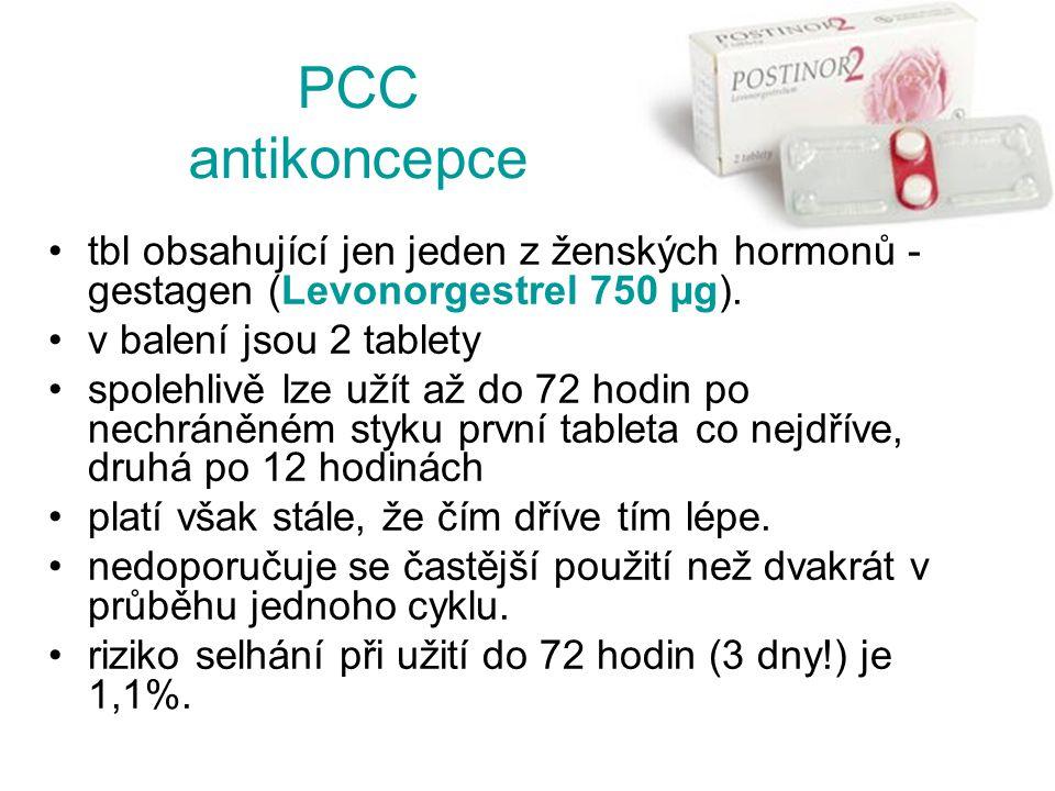 PCC antikoncepce tbl obsahující jen jeden z ženských hormonů - gestagen (Levonorgestrel 750 µg). v balení jsou 2 tablety.