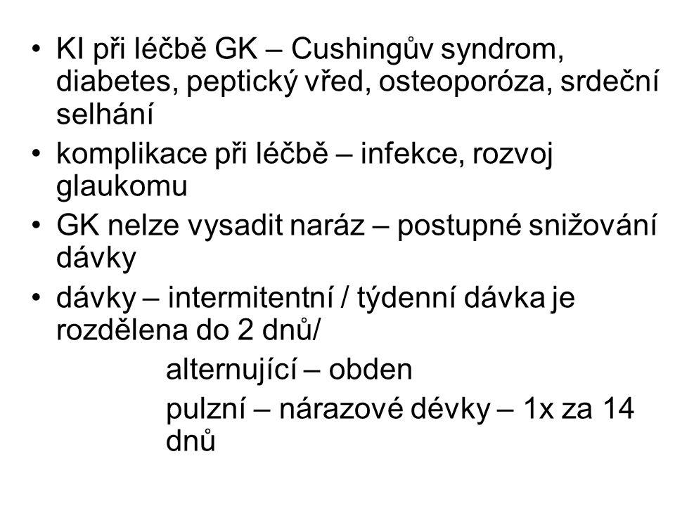 KI při léčbě GK – Cushingův syndrom, diabetes, peptický vřed, osteoporóza, srdeční selhání