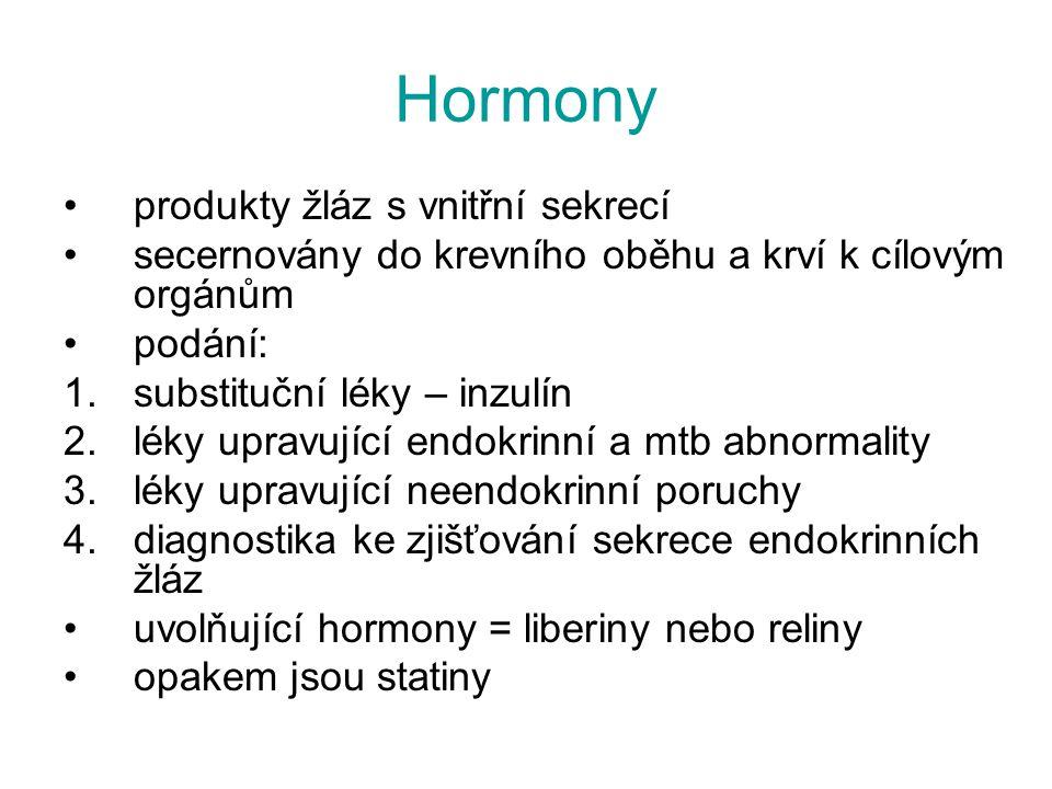 Hormony produkty žláz s vnitřní sekrecí