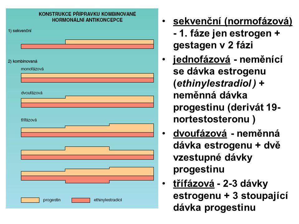 sekvenční (normofázová) - 1. fáze jen estrogen + gestagen v 2 fázi