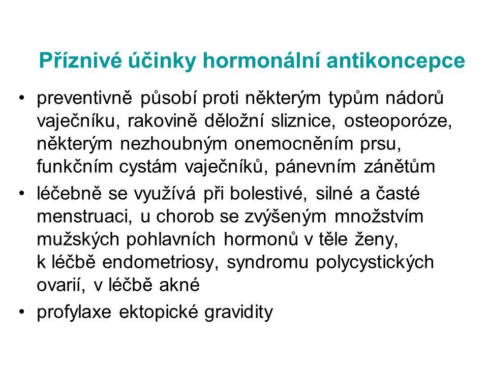 Příznivé účinky hormonální antikoncepce
