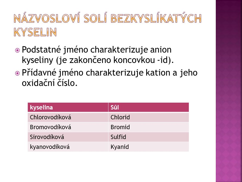Názvosloví solí bezkyslíkatých kyselin