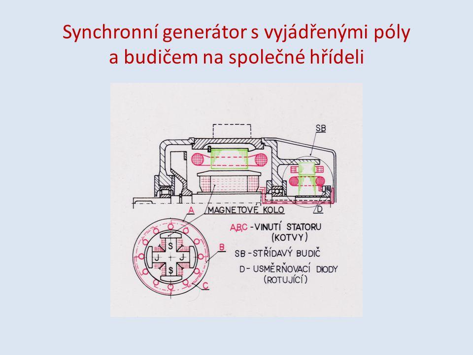 Synchronní generátor s vyjádřenými póly a budičem na společné hřídeli