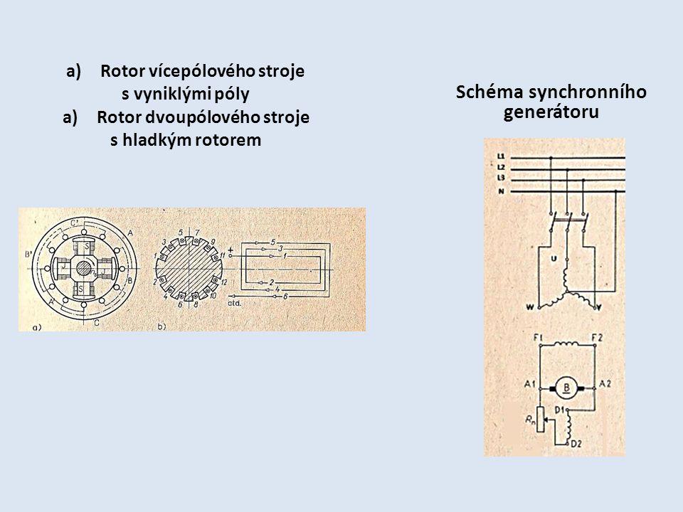 Schéma synchronního generátoru