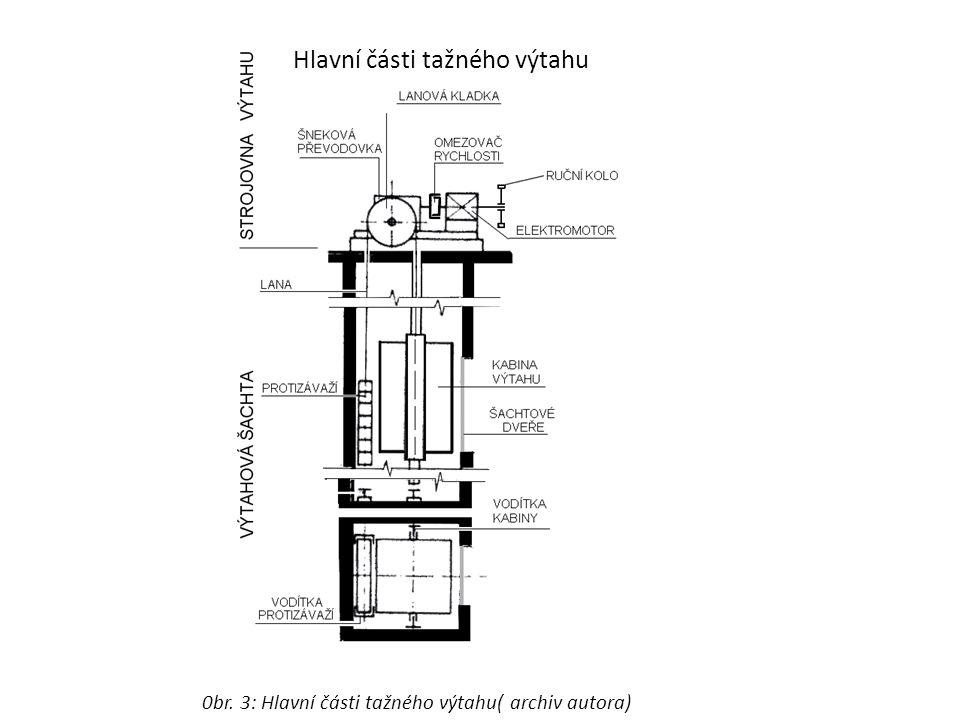 Hlavní části tažného výtahu