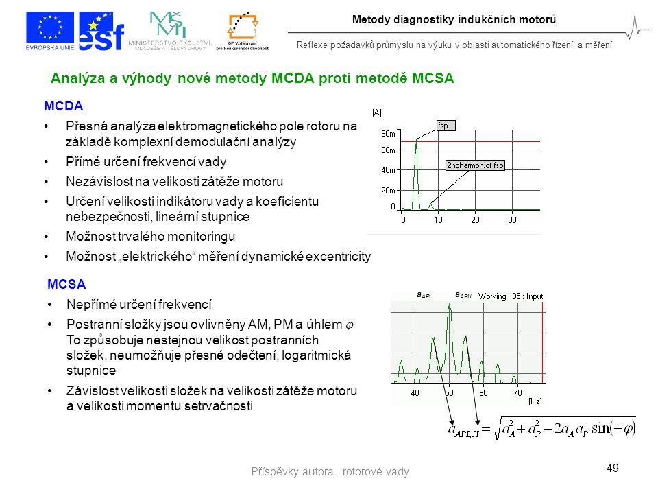 Metody diagnostiky indukčních motorů