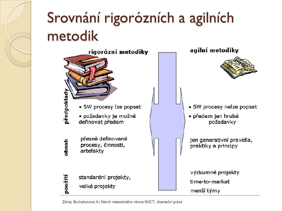Srovnání rigorózních a agilních metodik
