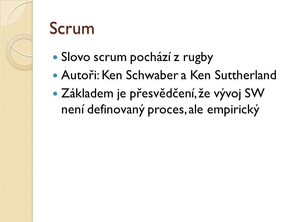 Scrum Slovo scrum pochází z rugby