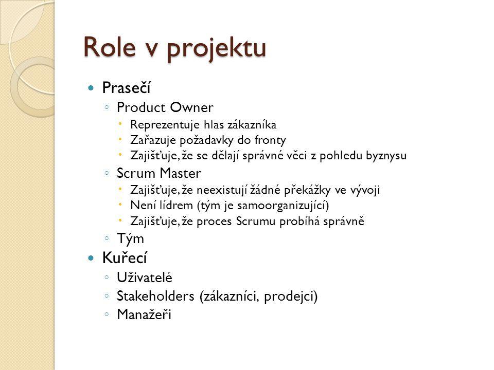Role v projektu Prasečí Kuřecí Product Owner Scrum Master Tým