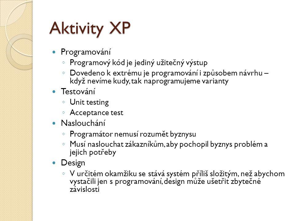 Aktivity XP Programování Testování Naslouchání Design