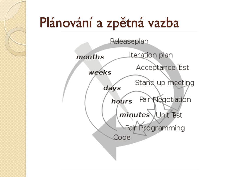 Plánování a zpětná vazba