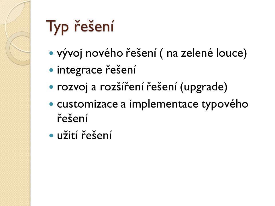 Typ řešení vývoj nového řešení ( na zelené louce) integrace řešení