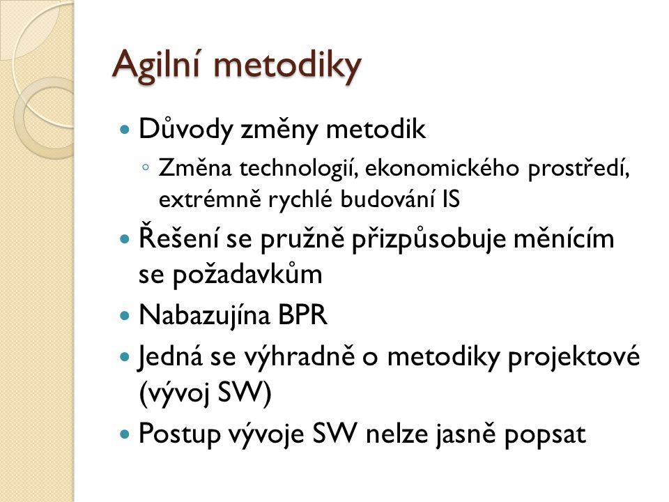 Agilní metodiky Důvody změny metodik