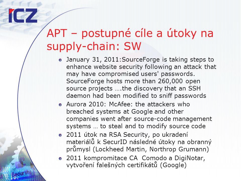 APT – postupné cíle a útoky na supply-chain: SW