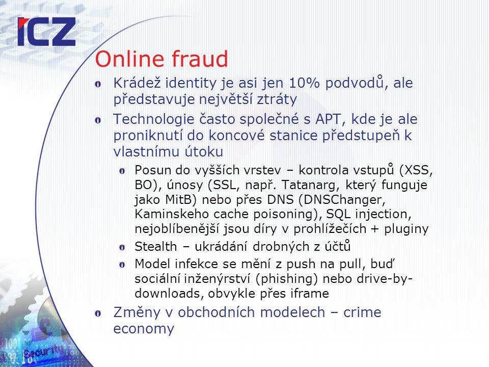 Online fraud Krádež identity je asi jen 10% podvodů, ale představuje největší ztráty.