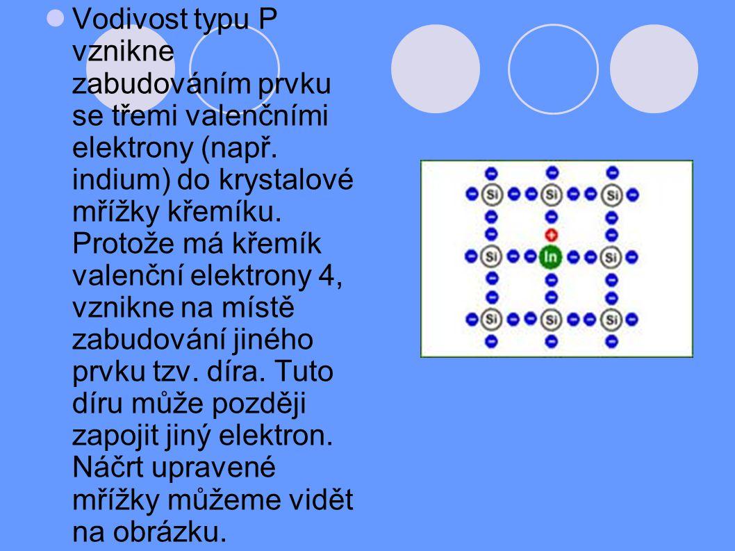 Vodivost typu P vznikne zabudováním prvku se třemi valenčními elektrony (např.