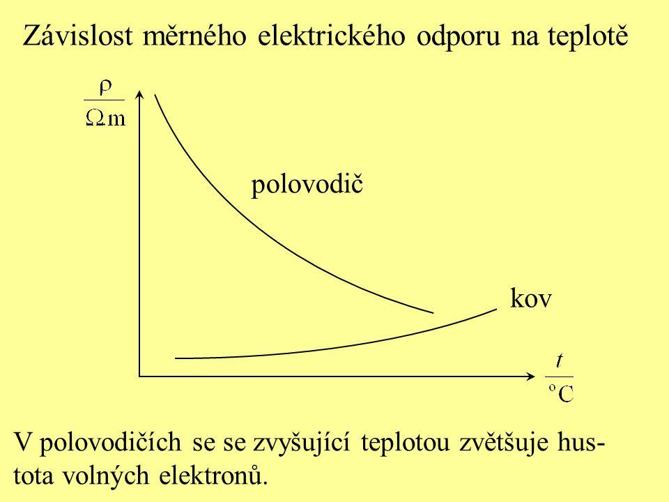 Závislost měrného elektrického odporu na teplotě