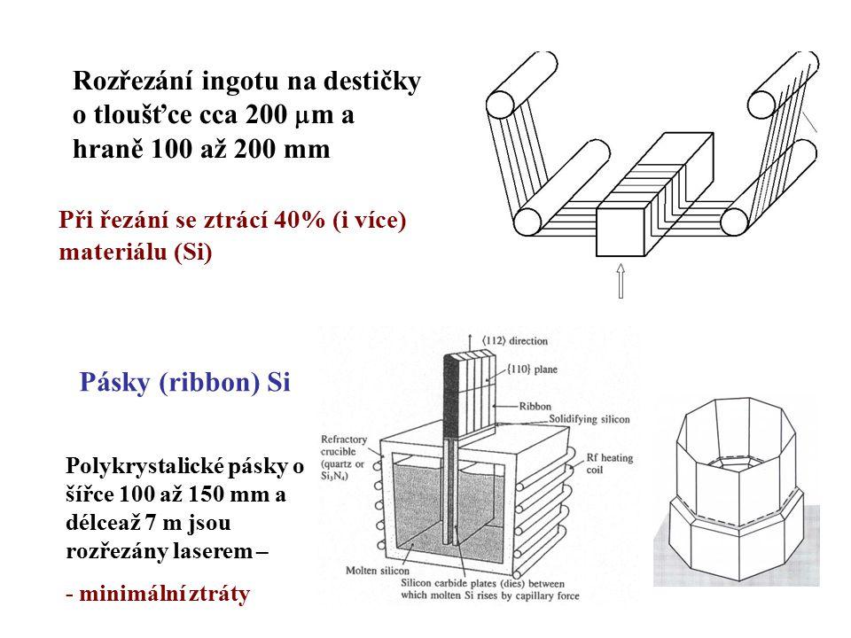 Rozřezání ingotu na destičky o tloušťce cca 200 mm a hraně 100 až 200 mm