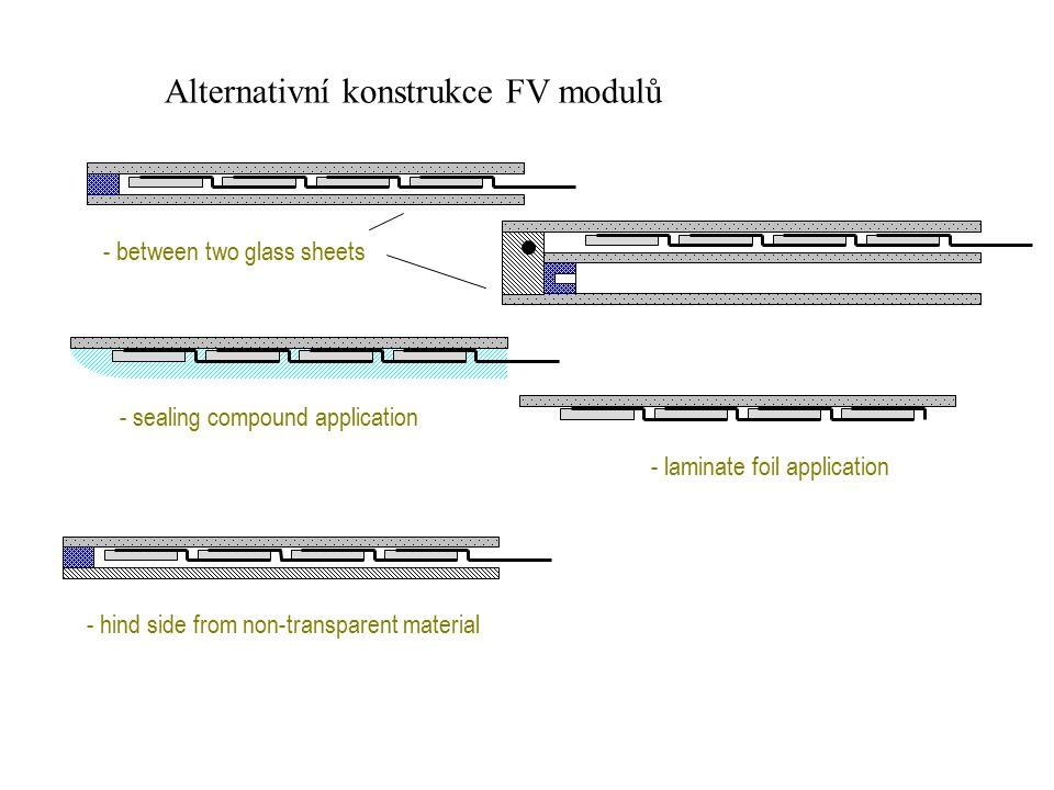 Alternativní konstrukce FV modulů