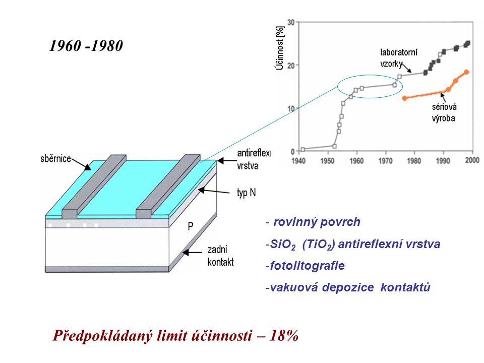Předpokládaný limit účinnosti – 18%