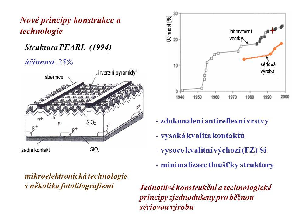 Nové principy konstrukce a technologie