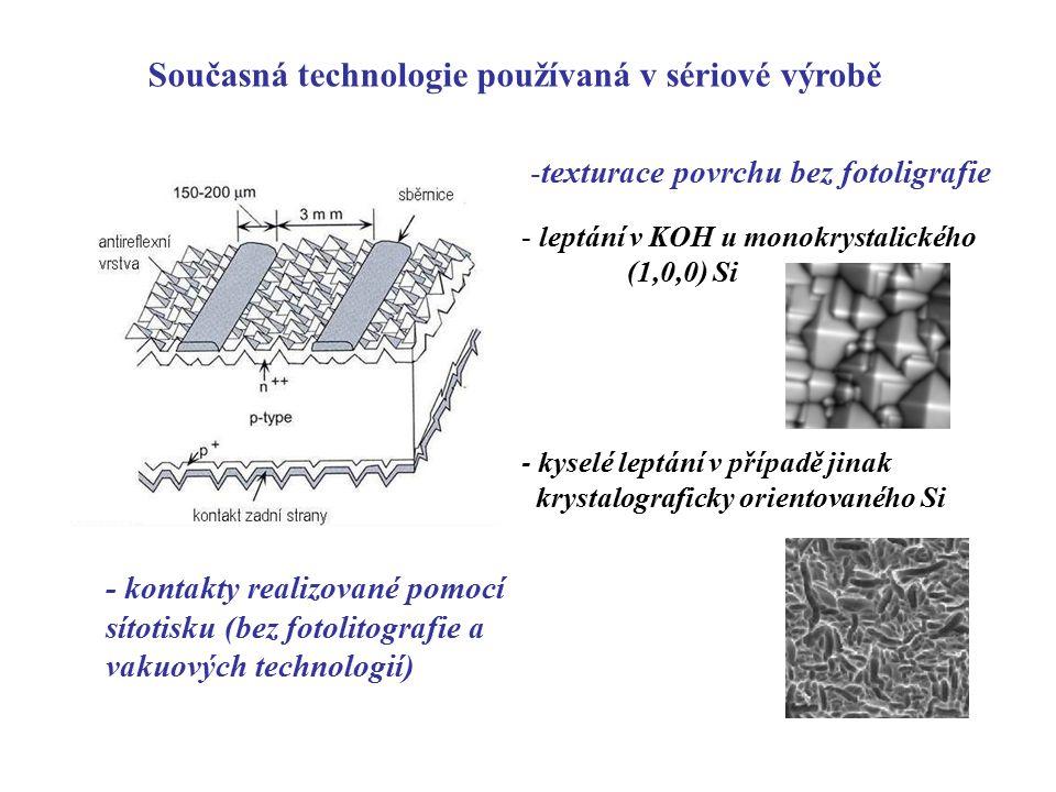 Současná technologie používaná v sériové výrobě