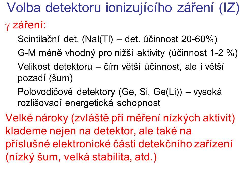 Volba detektoru ionizujícího záření (IZ)