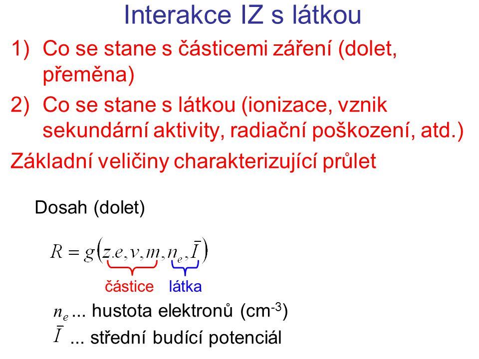 Interakce IZ s látkou Co se stane s částicemi záření (dolet, přeměna)