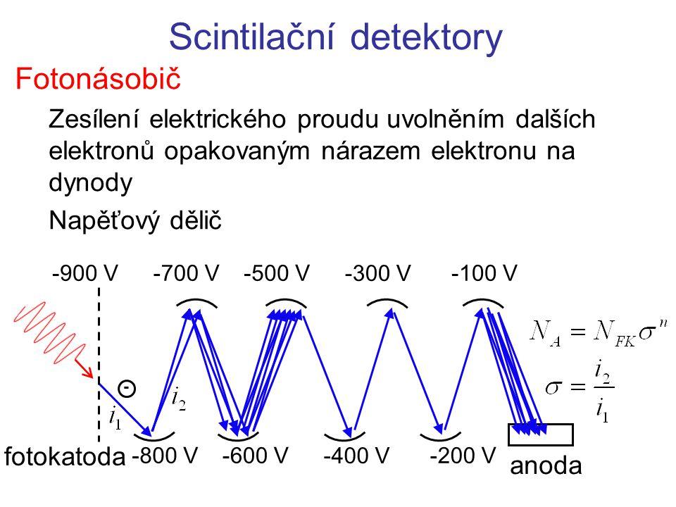 Scintilační detektory