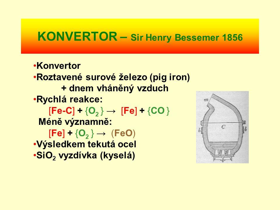 KONVERTOR – Sir Henry Bessemer 1856