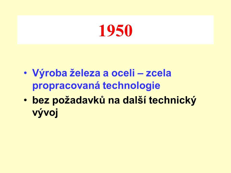 1950 Výroba železa a oceli – zcela propracovaná technologie