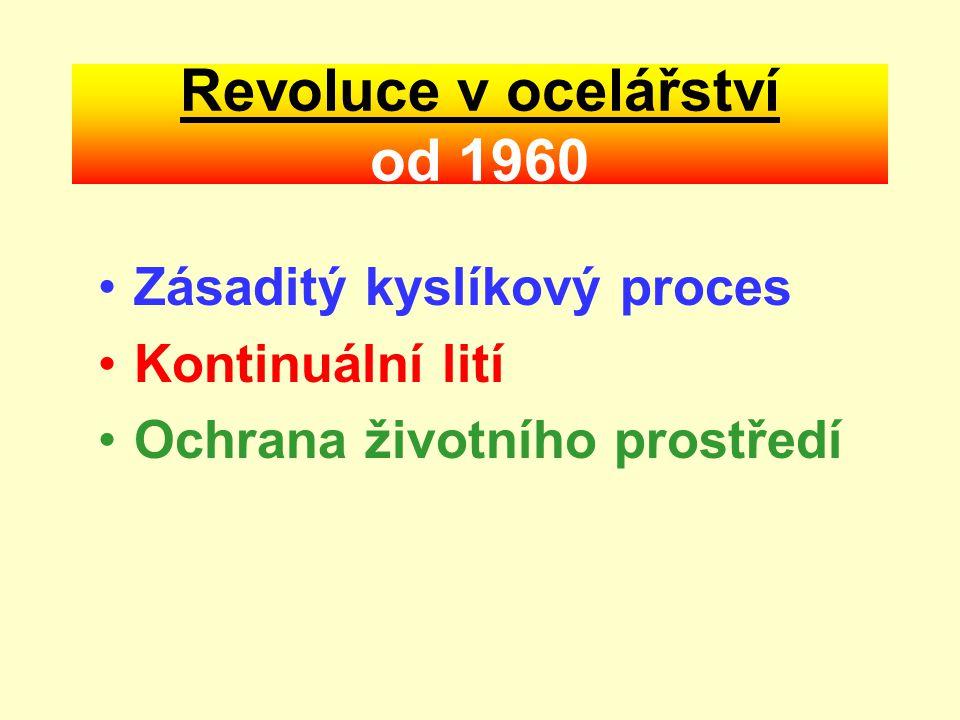 Revoluce v ocelářství od 1960