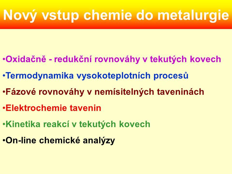 Nový vstup chemie do metalurgie