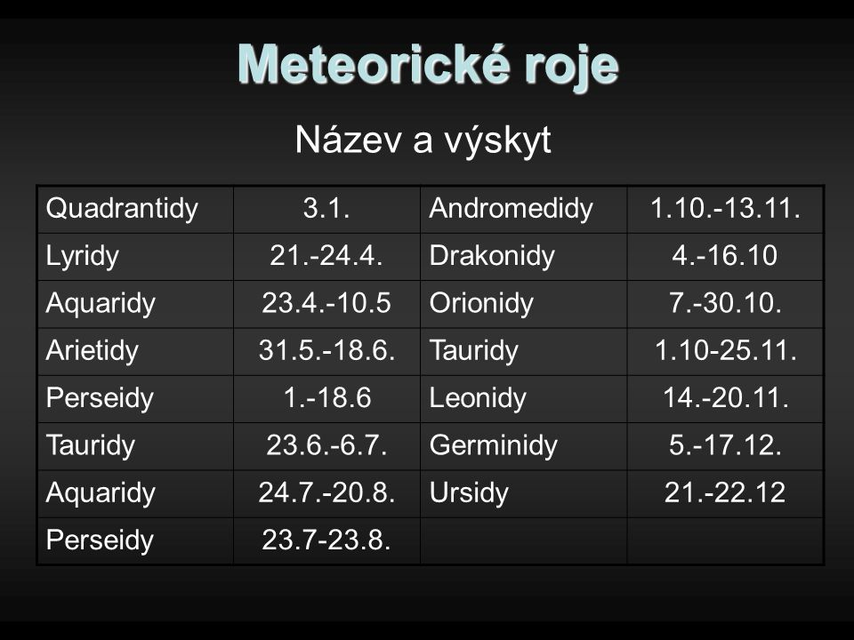 Meteorické roje Název a výskyt Quadrantidy 3.1. Andromedidy