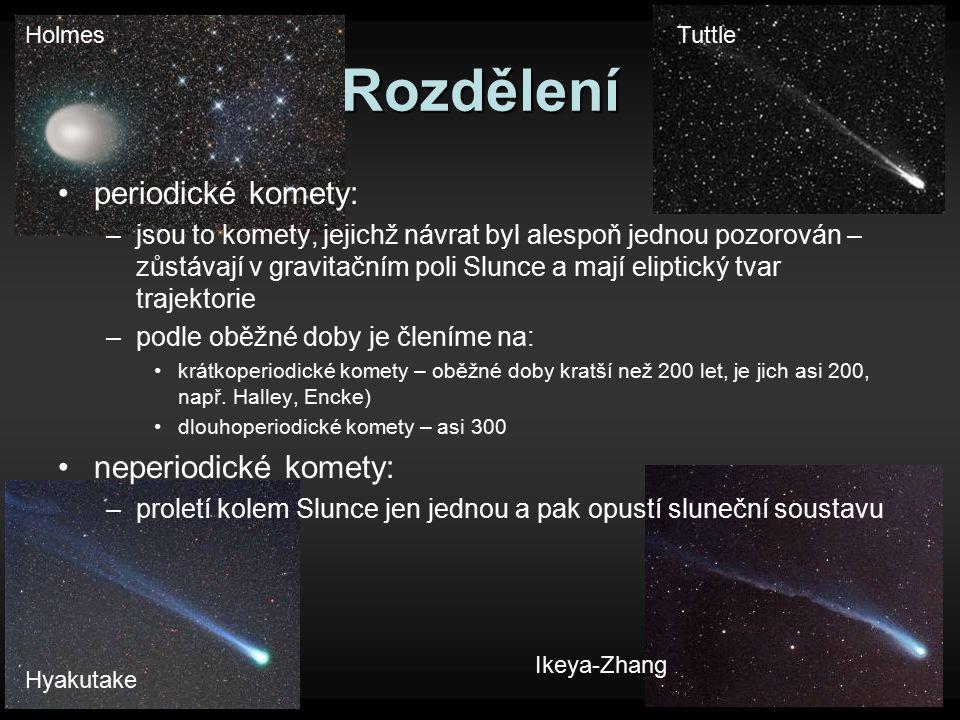 Rozdělení periodické komety: neperiodické komety: