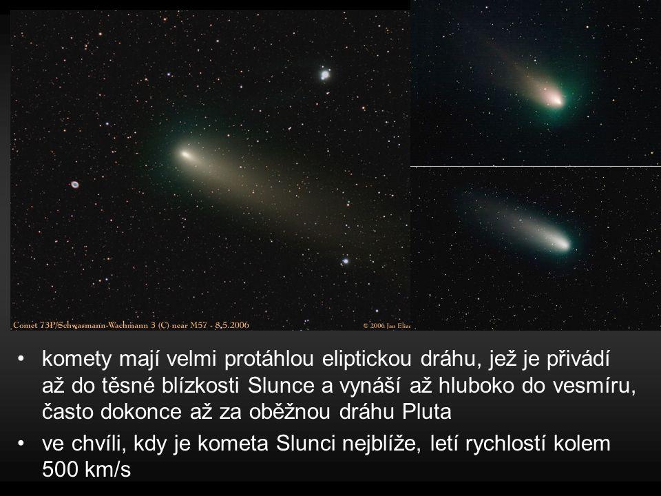 komety mají velmi protáhlou eliptickou dráhu, jež je přivádí až do těsné blízkosti Slunce a vynáší až hluboko do vesmíru, často dokonce až za oběžnou dráhu Pluta