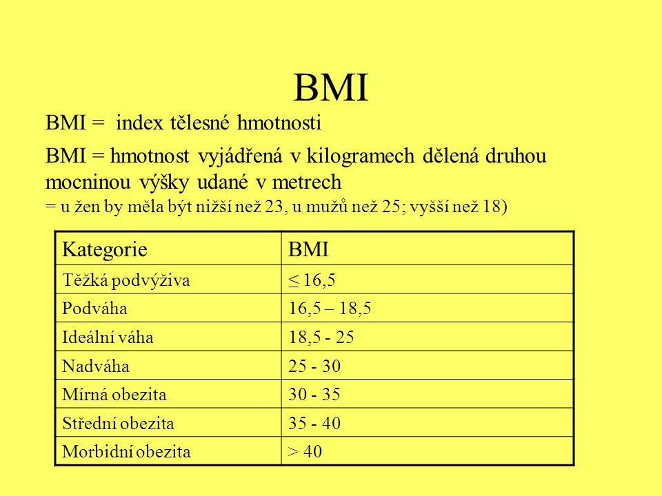 BMI BMI = index tělesné hmotnosti