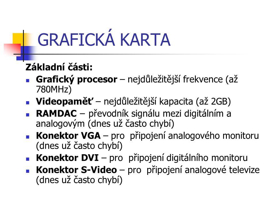 GRAFICKÁ KARTA Základní části: