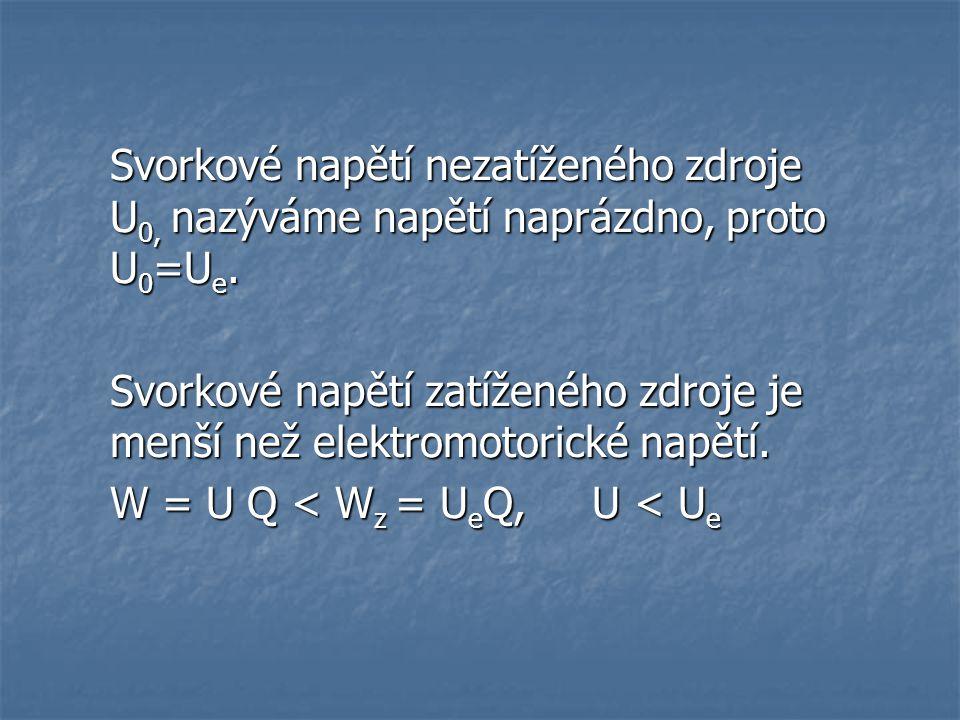 Svorkové napětí nezatíženého zdroje U0, nazýváme napětí naprázdno, proto U0=Ue.