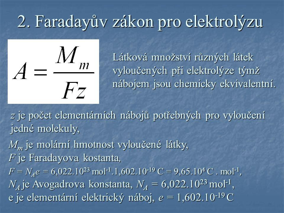 2. Faradayův zákon pro elektrolýzu