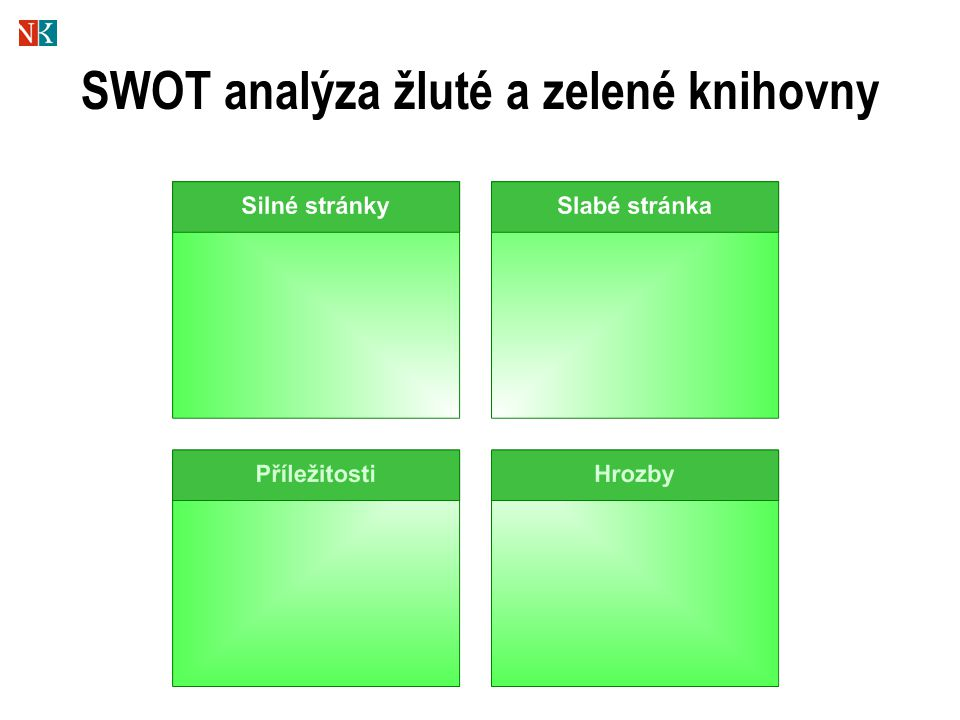 SWOT analýza žluté a zelené knihovny