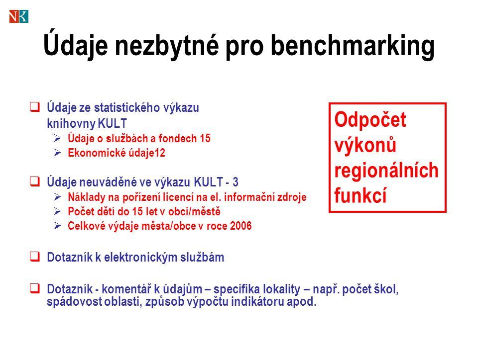 Údaje nezbytné pro benchmarking