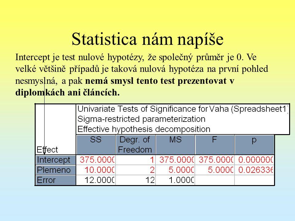Statistica nám napíše