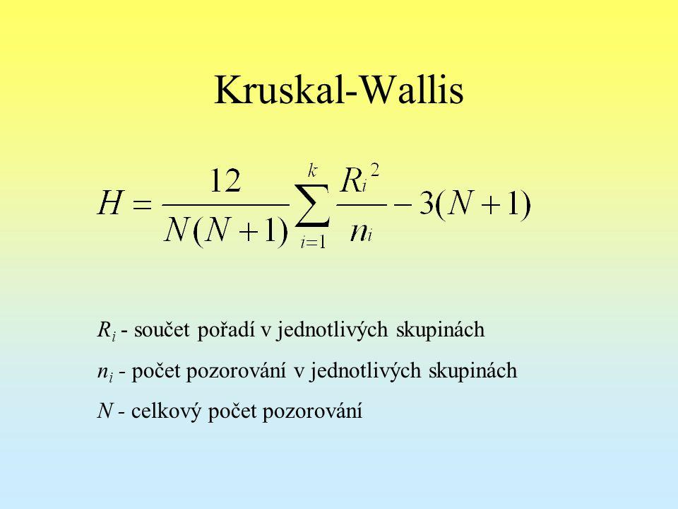 Kruskal-Wallis Ri - součet pořadí v jednotlivých skupinách