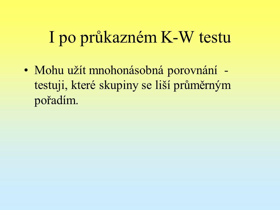 I po průkazném K-W testu