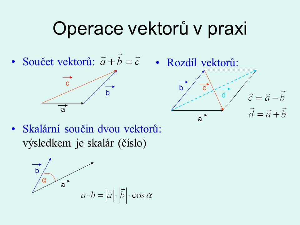 Operace vektorů v praxi