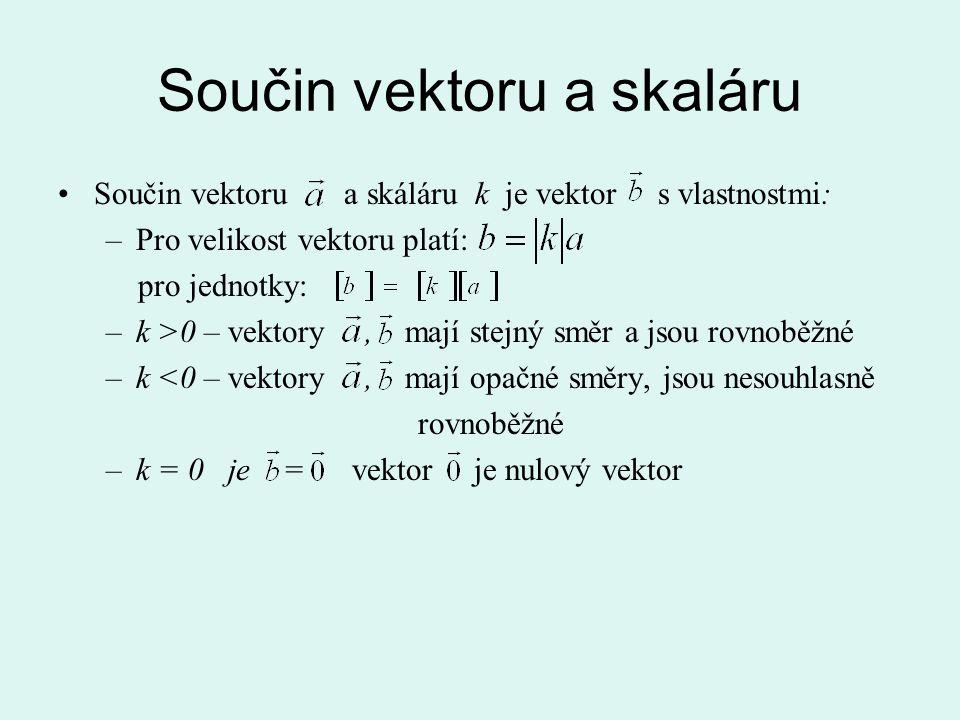 Součin vektoru a skaláru