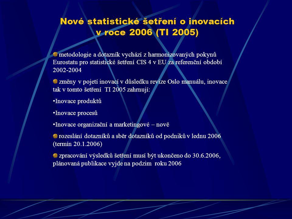Nové statistické šetření o inovacích v roce 2006 (TI 2005)